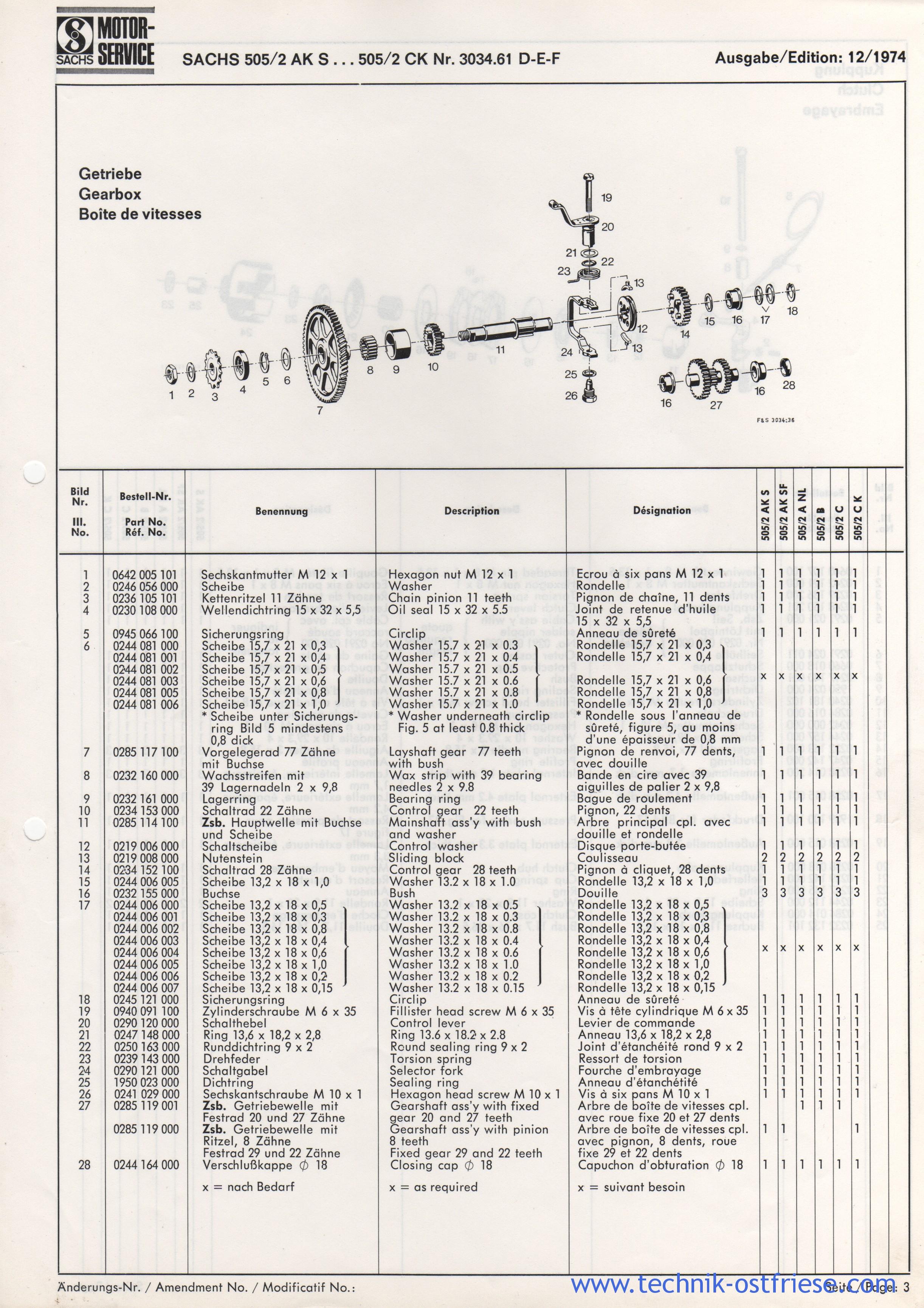 solo 647 kupplung mutter lösen