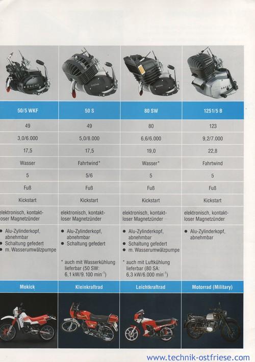 Humax Pr-Hd3000c Technische Daten